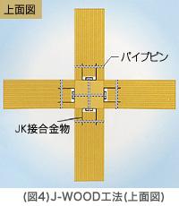J-WOOD工法(上面図)