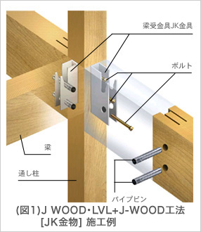 J WOOD・LVL+J-WOOD工法 [JK金物] 施工例